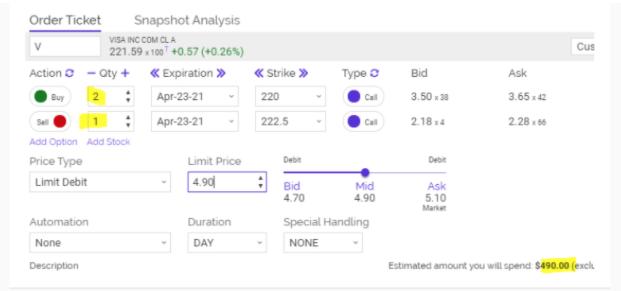 visa snapshot analysis chart